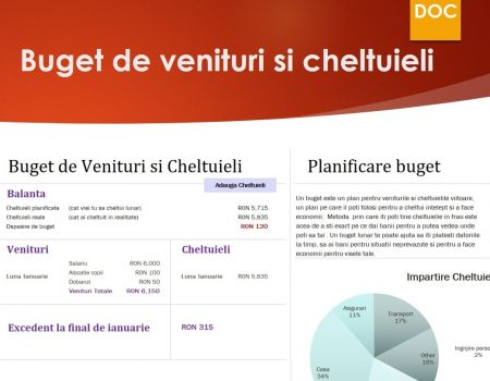 KIT Bugetul de venituri si cheltuieli, bugetul personal